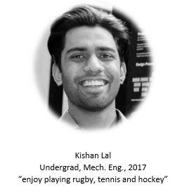 Kishan Lal Edited